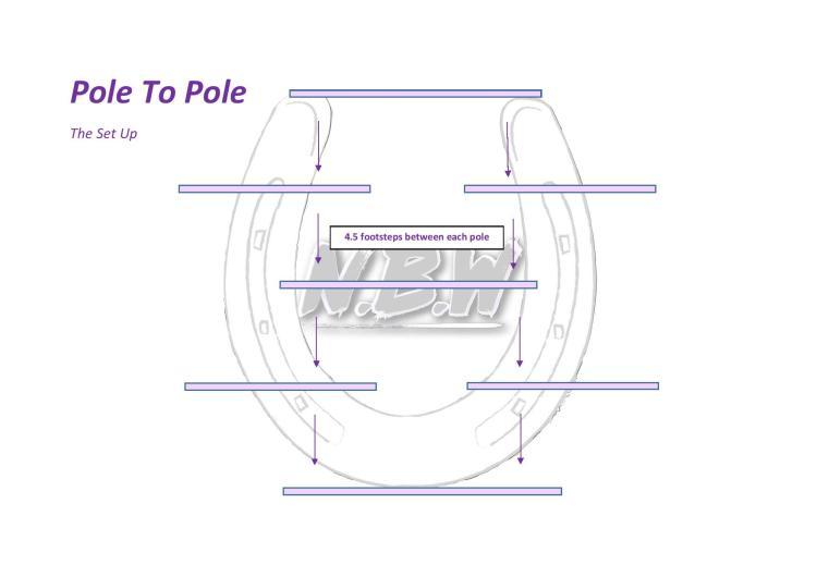 Pole To Pole set up-page-001