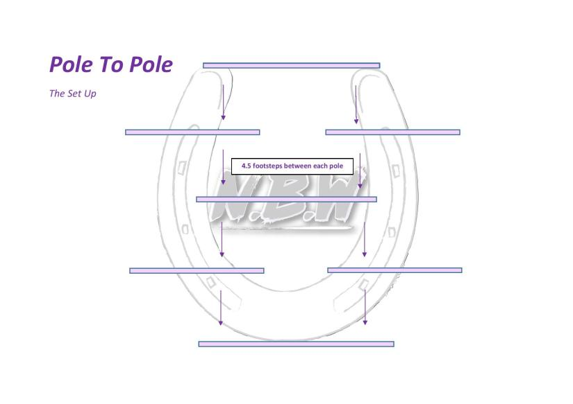 Pole To Pole set up-page-001